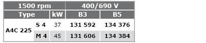 20 134384 $ 2072 00 price exc vat $ 0 00 price inc vat $ 0 00 stock